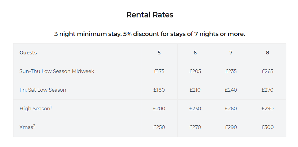 Flexible rental rates